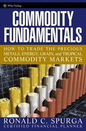 Commodity Fundamentals