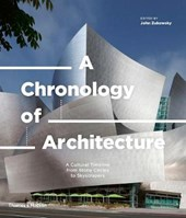 Chronology of architecture