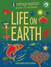 Infographic: How It Works: Life on Earth