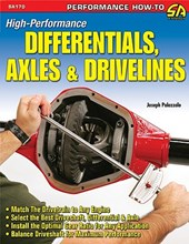 High-performance Differentials, Axles and Drivelines