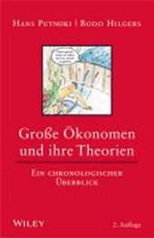 Grosse Okonomen und ihre Theorien