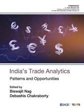 India's Trade Analytics
