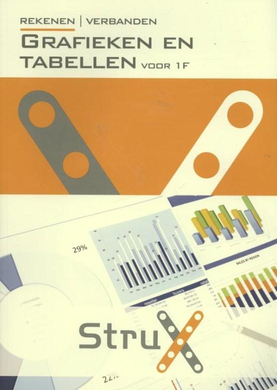 Rekenen verbanden Grafieken en tabellen voor 1F