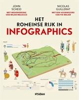 Het Romeinse Rijk in infographics | John Scheid ; Nicolas Guillerat | 9789046828878