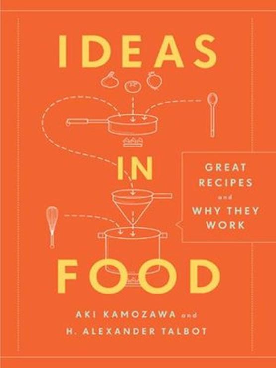 Ideas in Food