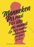 Manneken Pis plast 1.172 liter per minuut   Luc Mertens  