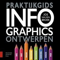 Praktijkgids infographics ontwerpen | Jos van den Broek |