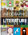 Infographic Guide to Literature | Joanna Eliot |