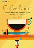 Coffee drinks   Merlin Jobst  