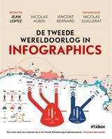De tweede Wereldoorlog in infographics   Jean Lopez ; Nicolas Aubin ; Vincent Bernard ; Nicolas Guillerat   9789046824948